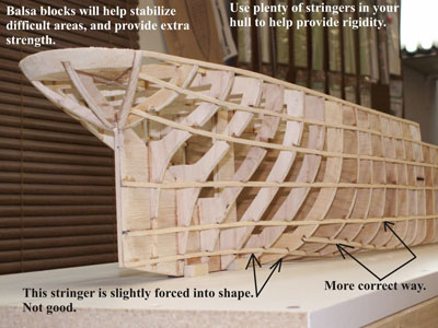 Basic Hull Construction For Radio Controlled Ship Models